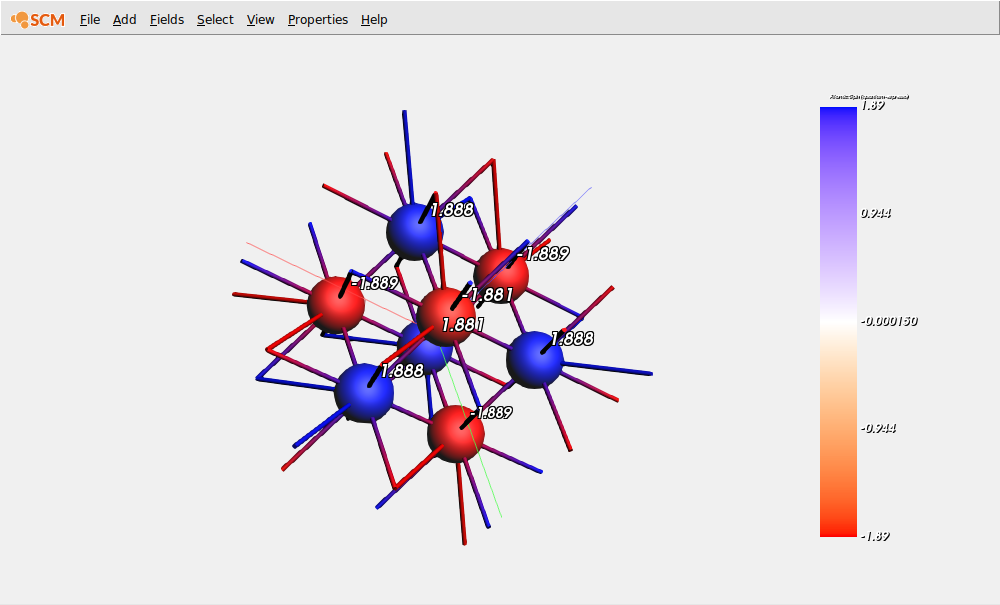 Magnetism, Band Structure and pDOS — Tutorials 2019 documentation