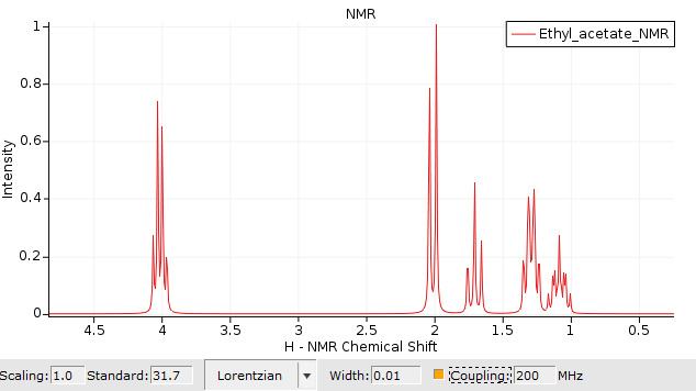 H Nmr Spectrum With Spin Spin Coupling Tutorials 2019 3
