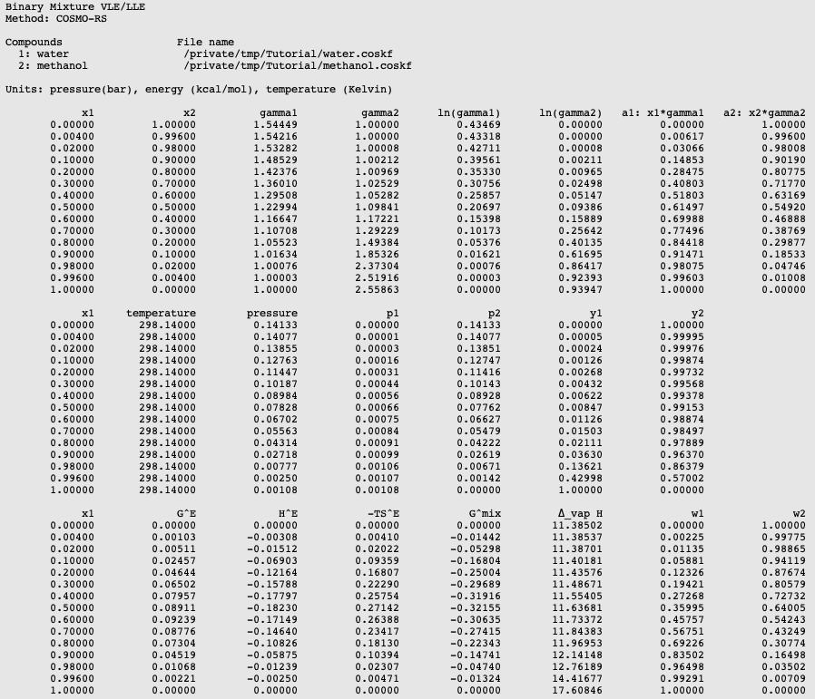 Overview Properties Tutorials 2018 Documentation