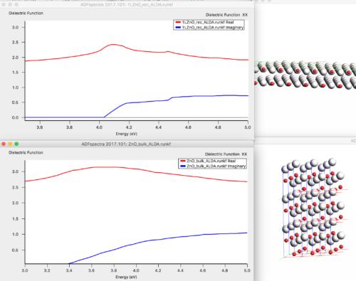 2D TDCDFT response calculation of a thin film and bulk response