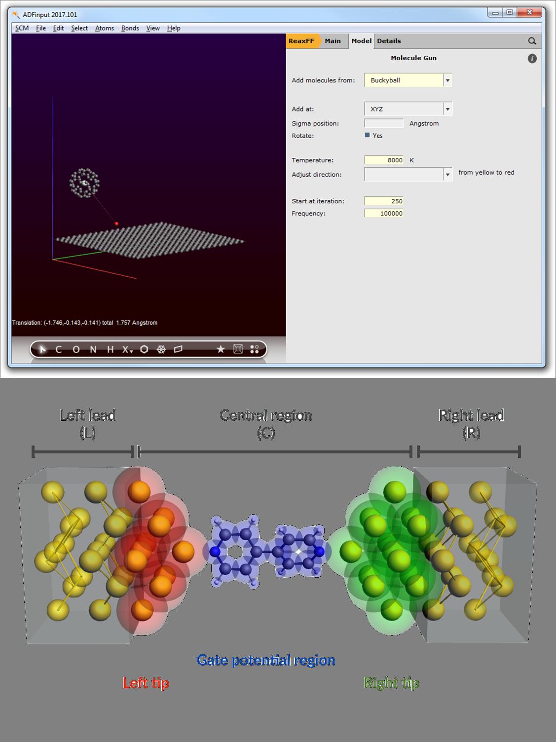 Molecule gun & NEGF with ADFGUI