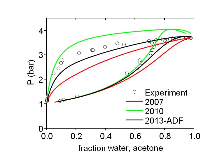 vapor pressure with COSMO-SAC in COSMO-RS