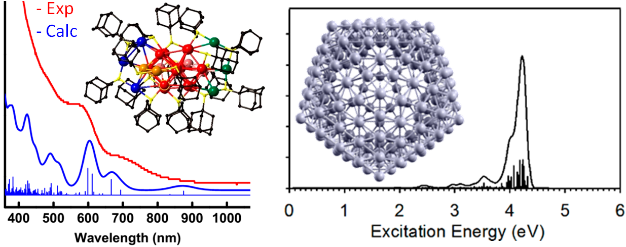 relativistic TDDFT calculations on Au and Ag nanoparticles