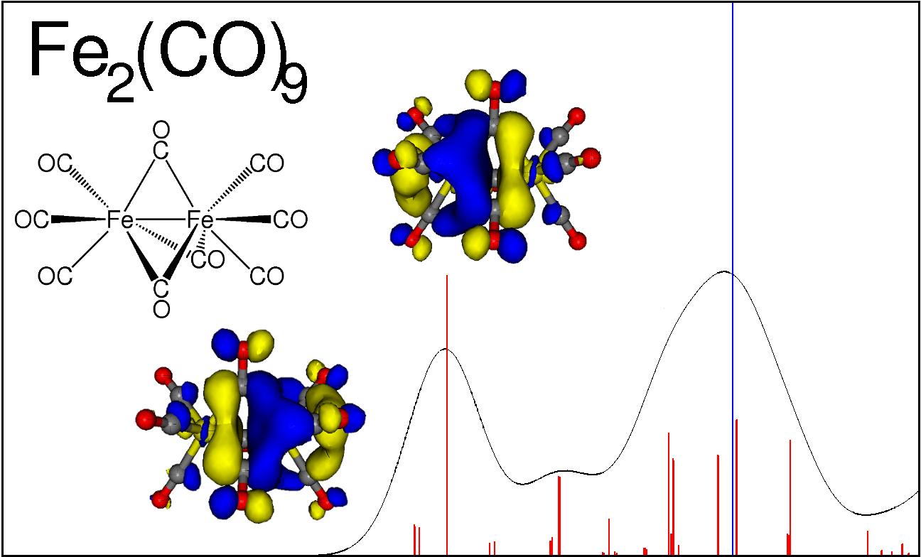 HERFD-XAS_spectrum_Fe2CO9