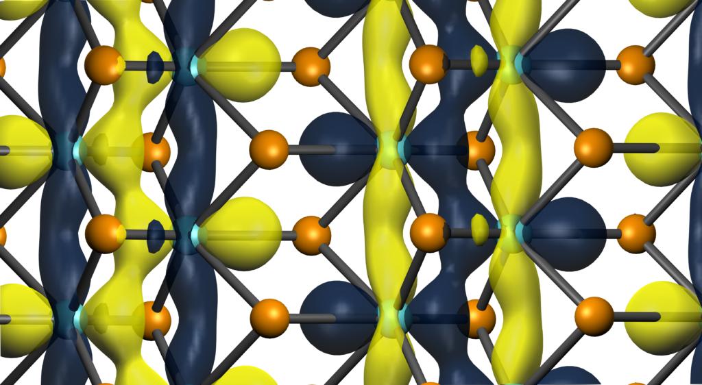 Highest occupied crystal orbital MoTe2