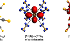 bonding analysis of M(CO)8 complexes with EDA