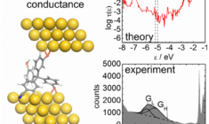 conductance through tetraphenylmethane singe molecule junction