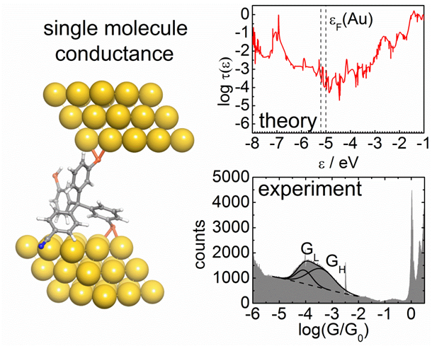 conductance through tetraphenylmethane singe molecule junction
