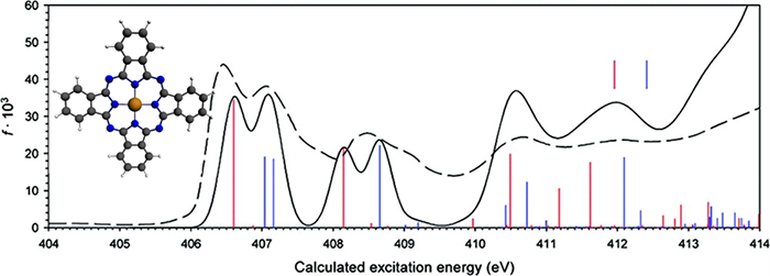 Calculated N NEXAFS spectrum of Ni-phthalocyanine with DFT-TS