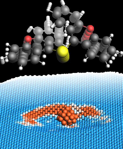 PVDOS & sputtering molecule gun