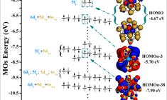 U_Au14_nanocapsule