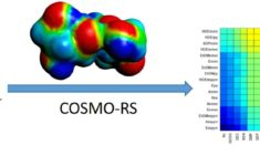 quick ionic liquid screening with COSMO-RS