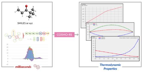 cosmo-rs new sigma estimates