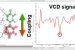 VCD analysis
