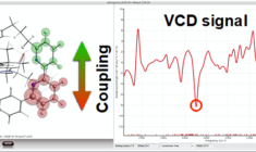 VCD analysis