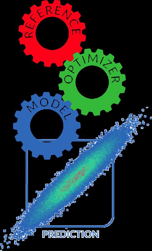 Parametrization tools