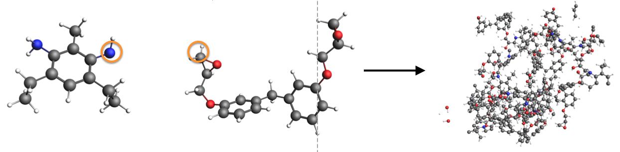 bond boost polymerization